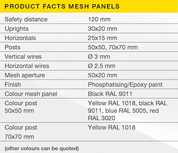 X-Guard Product facts mesh panels